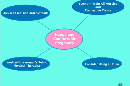4 Tips for a Happy and Comfortable Pregnancy
